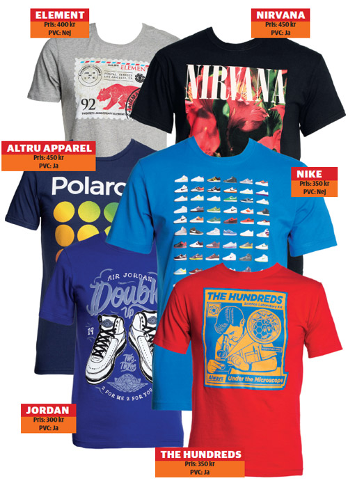 Altru Apparel, Element, Jordan, Nike, Nirvana, The Hundreds